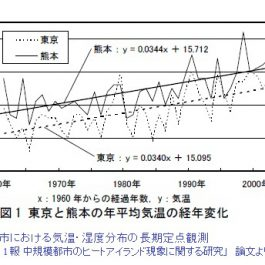 20110808-heatiland-01